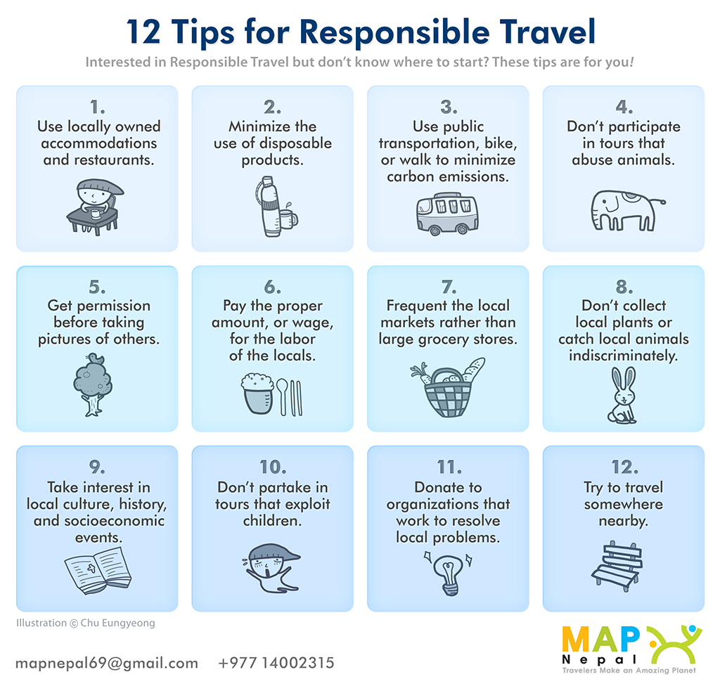 12 Tips for Responsible Travel